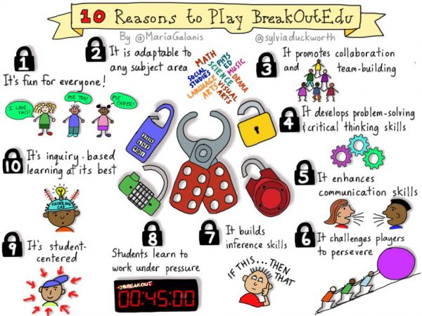 10 Reasons to Play BreakOut Edu