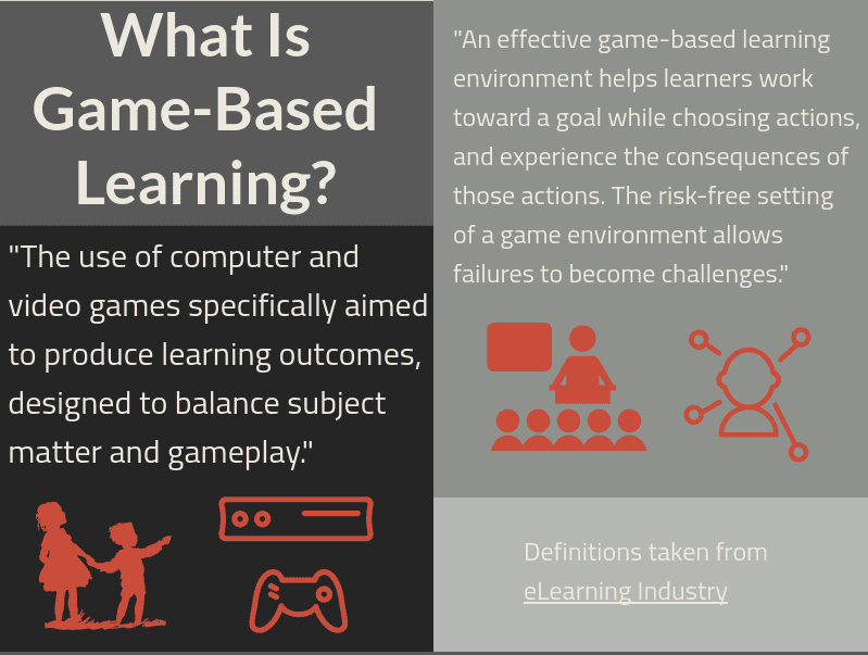 Game-Based Learning in the classroom- what is it?